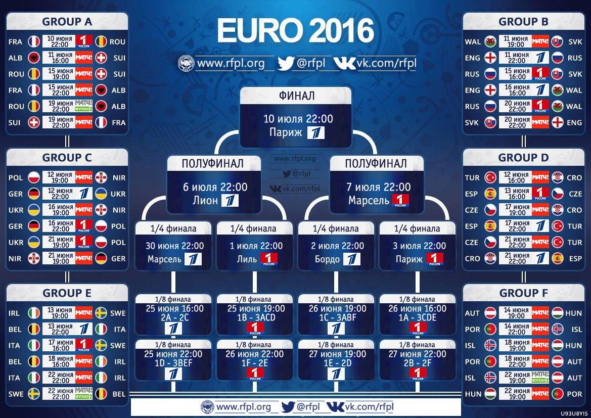 Сетка плей офф лиги европы 2016